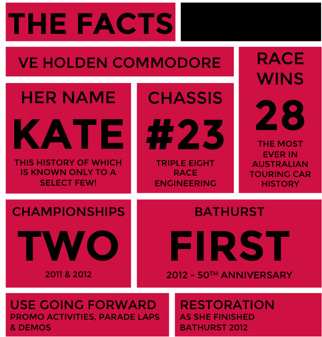 Kate's Homecoming | Jamie Whincup